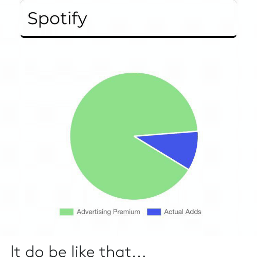 Spotify Advertising Premium Actual Adds It Do Be Like That | Be Like