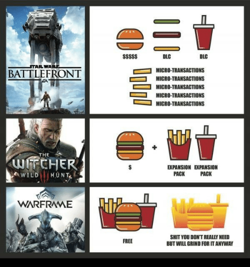 Shit, Free, and Wild: sSS$$  DLC  DLC  TAR WARS  BATTLEFRONT  MICRO-TRANSACTIONS  MICRO-TRANSACTIONS  MICRO-TRANSACTIONS  MICRO-TRANSACTIONS  MICRO-TRANSACTIONS  THE  WITCHER  EXPANSION EXPANSION  PACK PACK  申  WILD HÜNT  WARFRAME  SHIT YOU DON'T REALLY NEED  BUT WILL GRIND FOR IT ANYWAY  FREE