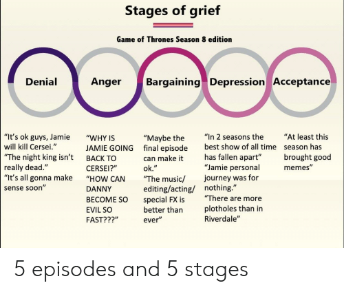 "Game of Thrones, Journey, and Memes: Stages of grietf  Game of Thrones Season 8 edition  DenialAnger BargainingDepression Acceptance  ""It's ok guys, Jamie ""WHY IS  will kill Cerse""  ""The night king isn't  really dead.  ""It's all gonna make  ""Maybe the "" 2 seasons the At least this  final episode best show of all time season has  has fallen apart  ""Jamie personal memes""  journey was for  JAMIE GOING  brought good  can make it  ok.""  BACK TO  CERSEI?""  ""The music/  editing/acting/ nothing.""  BECOME SO special FX is There are more  better than  ""HOW CAN  sense soon""  DANNY  plotholes than in  EVIL SO  Riverdale'""  FAST???""  ever"" 5 episodes and 5 stages"
