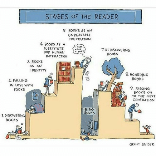 stages of the reader 5 books as an unbearable frustration 4 books as a substitute for human must. Black Bedroom Furniture Sets. Home Design Ideas