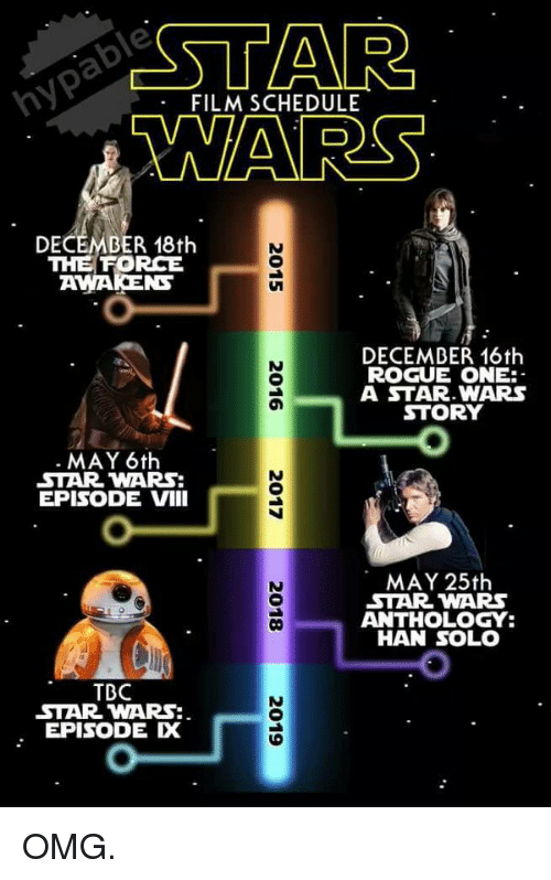 Han Solo, Memes, and Rogue: STAR  FILM SCHEDULE  DWARS  DECEMBER 18th  THE FORCE  AWARENS  DECEMBER 16th  ROGUE ONE:  A STAR WARS  STORY  MAY 6th  STAR WARS:  EPISODE VIII  MAY 25th  .STAR WARS  ANTHOLOGY:  HAN SOLO  TBC  .STAR WARS:  EPISODE OMG.