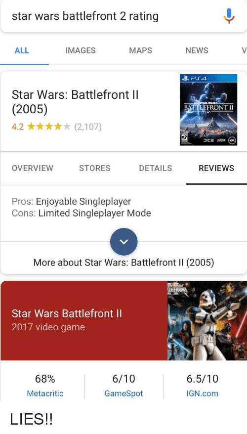 News, Star Wars, and Game: star wars battlefront 2 rating  ALL  IMAGES  MAPS  NEWS  Star Wars: Battlefront Il  (2005)  4.2 ★★★★★ (2,107)  BATTLEFRONT II  AP  OVERVIEW  STORES  DETAILS  REVIEWS  Pros: Enjoyable Singleplayer  Cons: Limited Singleplayer Mode  More about Star Wars: Battlefront Il (2005)  Star Wars Battlefront Il  2017 video game  6/10  GameSpot  68%  6.5/10  Metacritic  IGN.com