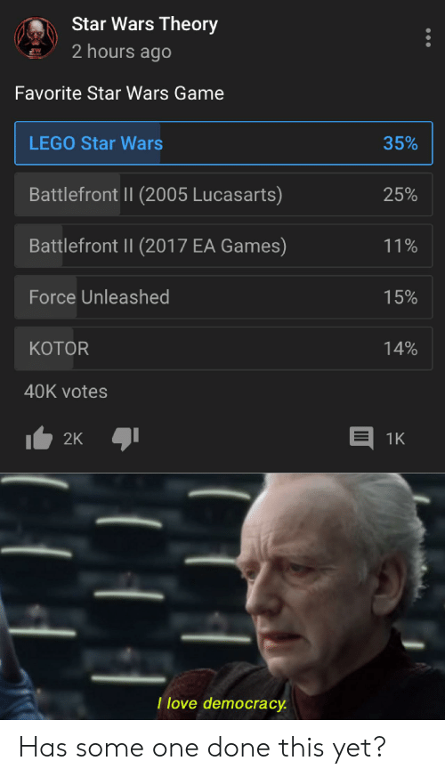 Lego, Love, and Star Wars: Star Wars Theory  2 hours ago  Favorite Star Wars Game  LEGO Star Wars  35%  Battlefront Il (2005 Lucasarts)  25%  Battlefront lI (2017 EA Games)  11%  Force Unleashed  15%  14%  KOTOR  40K votes  1K  2K  I love democracy. Has some one done this yet?