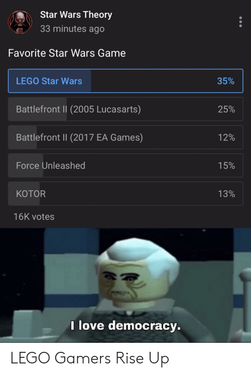 Lego, Love, and Star Wars: Star Wars Theory  33 minutes ago  SW  TEEY  Favorite Star Wars Game  LEGO Star Wars  35%  Battlefront II (2005 Lucasarts)  25%  Battlefront II (2017 EA Games)  12%  Force Unleashed  15%  KOTOR  13%  16K votes  I love democracy. LEGO Gamers Rise Up