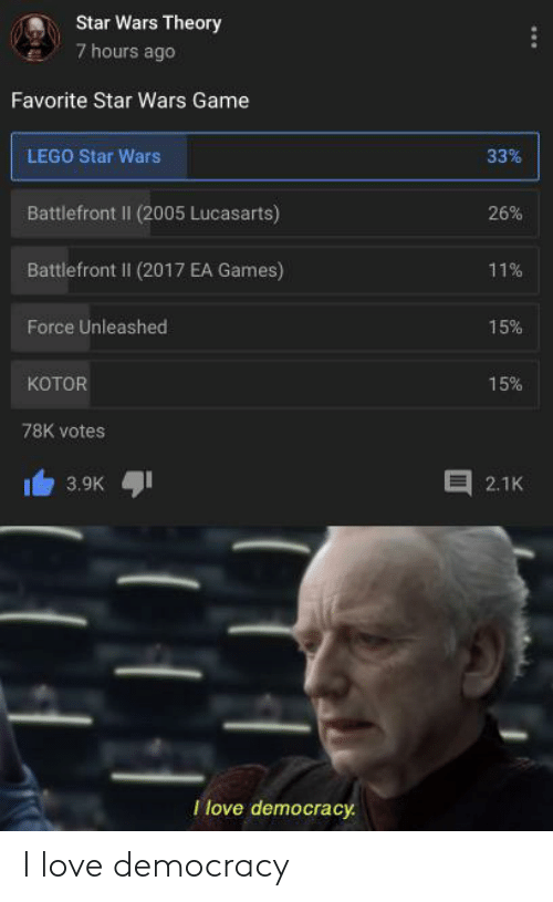 Lego, Love, and Star Wars: Star Wars Theory  7 hours ago  Favorite Star Wars Game  33%  LEGO Star Wars  Battlefront II (2005 Lucasarts)  26%  Battlefront Il (2017 EA Games)  11%  Force Unleashed  15%  котOR  15%  78K votes  3.9K  2.1K  Tlove democracy I love democracy