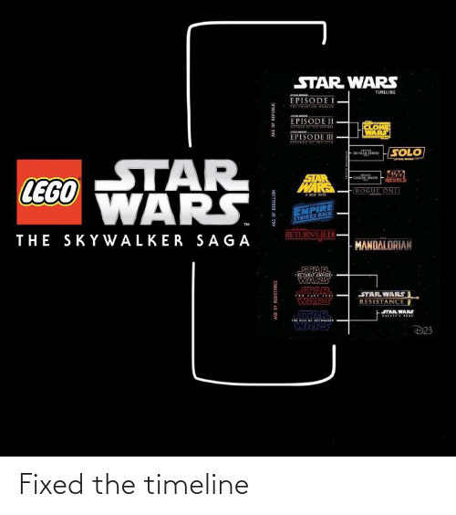 Star Wars Timeline Episode I Tht Tath Htet Episode I Lone Wars Episode Il Vteet Tttittit Solo Dri Man Inoe Star Wars Star Wart Star Wars Lego Fcassian Andor Rogue One Amw Eope
