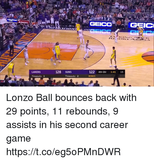 Los Angeles Lakers, Memes, and Game: StateFarm  GEICO  35  LAKERS  128 SUNS  122 4th Qtr 1:41 15  Timeouts: 1  Timeouts: 2  BONUS Lonzo Ball bounces back with 29 points, 11 rebounds, 9 assists in his second career game https://t.co/eg5oPMnDWR