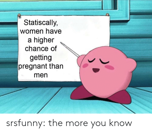 Pregnant, The More You Know, and Tumblr: Statiscally,  women have  a higher  chance of  getting  pregnant than  men srsfunny:  the more you know