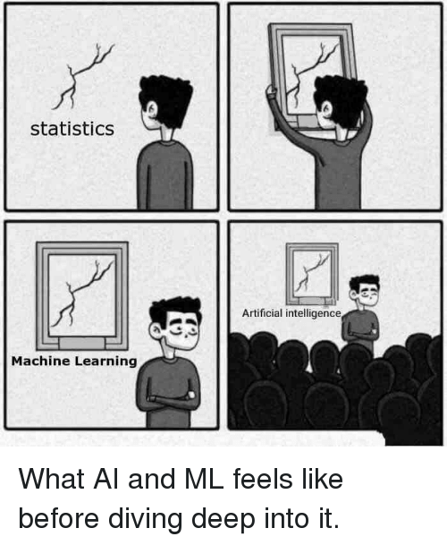 Statistics, Artificial, and Machine Learning: statistics  Artificial intelligence  Machine Learning What AI and ML feels like before diving deep into it.