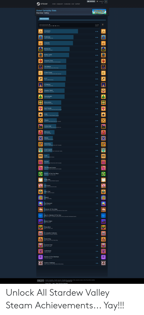 STEAM STORE COMMUNITY CUONG RND CHAT SUPPORT Global Gameplay Stats