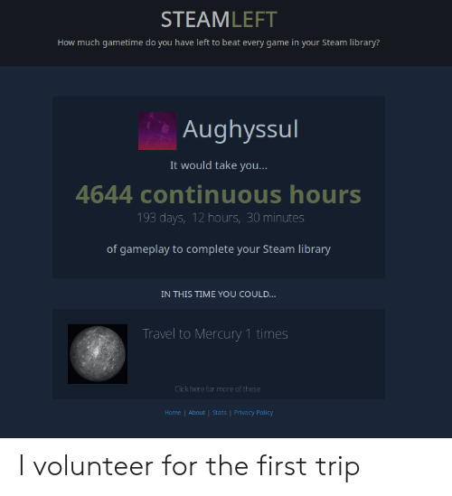 Click, Steam, and Game: STEAMLEFT  How much gametime do you have left to beat every game in your Steam library?  Aughyssul  It would take you...  4644 continuous hours  193 days, 12 hours, 30 minutes  of gameplay to complete your Steam library  IN THIS TIME YOU COUL...  Travel to Mercury 1 times  Click here for more of these.  Stats Privacy Policy  Home  About I volunteer for the first trip