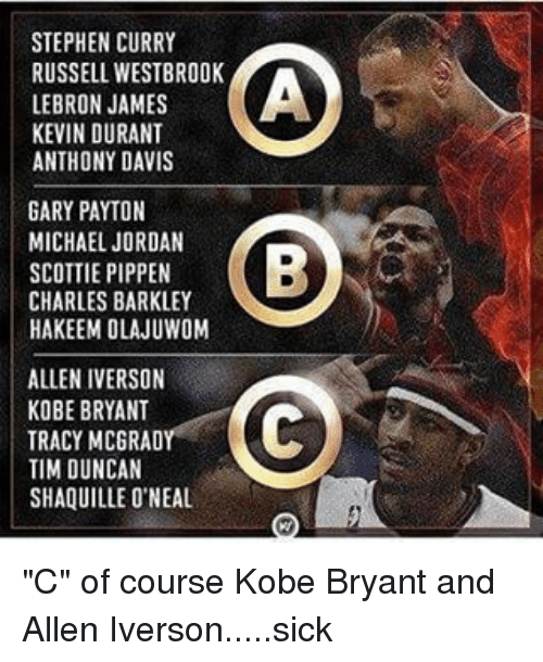 f42583234ec1 STEPHEN CURRY RUSSELL WESTBROOK LEBRON JAMES KEVIN DURANT ANTHONY ...