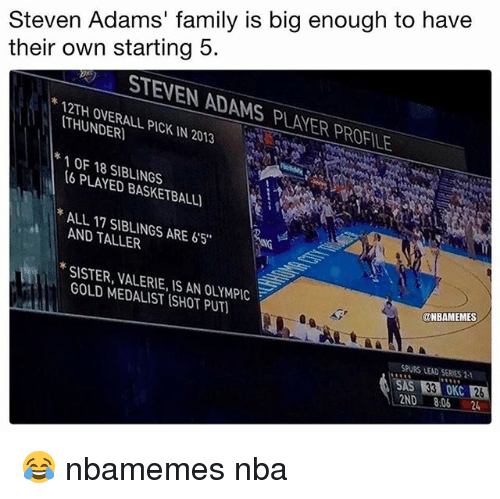 """Basketball, Family, and Nba: Steven Adams' family is big enough to have  their own starting 5  STEVEN ADAMS PLAYER PROFILE  12TH OVERALL PICK IN 2013  THUNDER)  1 OF 18 SIBLINGS  6 PLAYED BASKETBALL  ALL 17 SIBLINGS ARE 65""""  AND TALLER  *SISTER, VALERIE, IS AN OLYMPIC  ONBAMEMES  GOLD MEDALIST ISHOT PUT  SPURS LEAD SERIES 2  SAS 33 OKC 26  2ND 8:06 24  - 😂 nbamemes nba"""