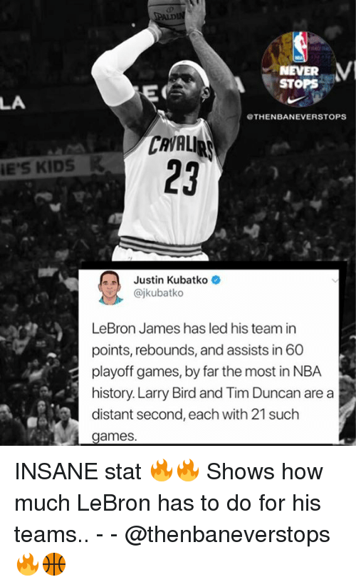 LeBron James, Nba, and Tim Duncan: STOPS  LA  THENBANEVERSTOPS  CAVALIR  23  iE'S KIDS  Justin Kubatko  @jkubatko  LeBron James has led his team in  points, rebounds, and assists in 60  playoff games, by far the most in NBA  history. Larry Bird and Tim Duncan are a  distant second, each with 21 such  games INSANE stat 🔥🔥 Shows how much LeBron has to do for his teams.. - - @thenbaneverstops 🔥🏀