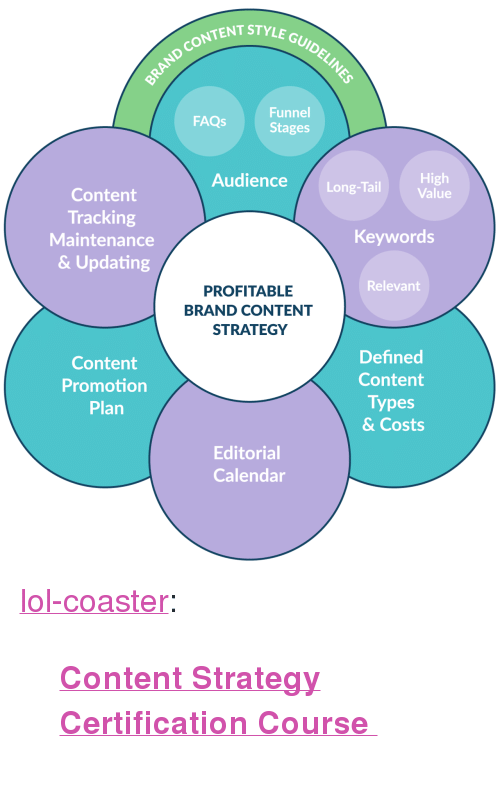 "Lol, Tumblr, and Blog: STYLE GUIDEL  Funnel  Stages  FAQs  Audience Long-Tail  High  Value  Content  Tracking  Maintenance  & Updating  Keywords  Relevant  PROFITABLE  BRAND CONTENT  STRATEGY  Content  Promotion  Plan  Defined  Content  Types  & Costs  Editorial  Calendar <p><a href=""http://lol-coaster.tumblr.com/post/162407357512/content-strategy-certification-course"" class=""tumblr_blog"">lol-coaster</a>:</p><blockquote><p><b><a href=""http://contentstrategycourse.com/?coupon=EARLYBIRD20"">    Content Strategy Certification Course    </a></b><br/></p></blockquote>"