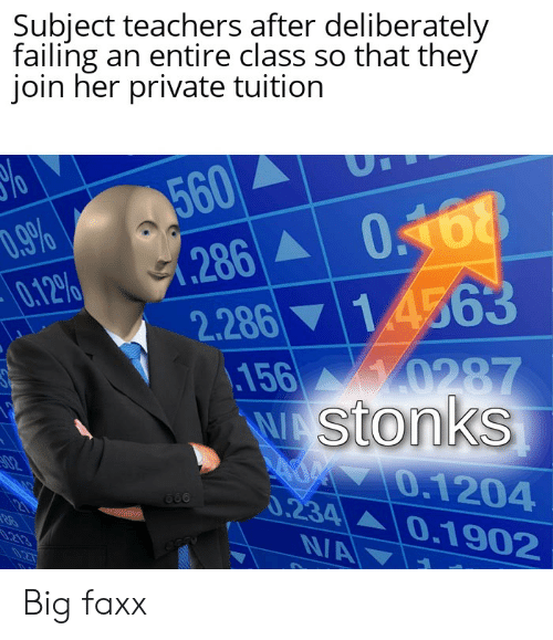 Dank Memes, Her, and Private: Subject teachers after deliberately  failing an entire class so that they  join her private tuition  %o  560  .286 0168  14563  D.9%  0.12%  2.286  156 0287  WAStonks  AOM 0.1204  0.234 0.1902  N/A  02  213 Big faxx