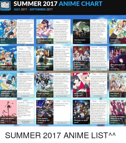 Anime Dogs And Empire SUMMER 2017 ANIME CHART JULY SEPTEMBER