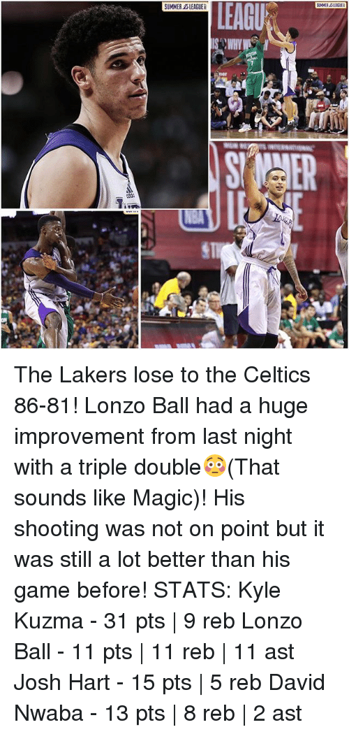 Los Angeles Lakers, Memes, and Summer: SUMMER LEAGUE  ner The Lakers lose to the Celtics 86-81! Lonzo Ball had a huge improvement from last night with a triple double😳(That sounds like Magic)! His shooting was not on point but it was still a lot better than his game before! STATS: Kyle Kuzma - 31 pts | 9 reb Lonzo Ball - 11 pts | 11 reb | 11 ast Josh Hart - 15 pts | 5 reb David Nwaba - 13 pts | 8 reb | 2 ast