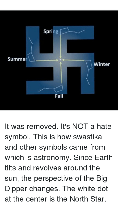Summer Spring Fall Winter It Was Removed Its Not A Hate Symbol This