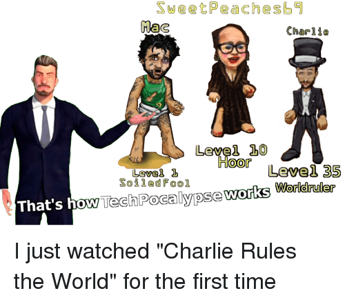 Charlie, Time, and World: SweetPeachesb  Mac  Charlie  Level 10  or Level 35  Tech Pocalypse works Warldruler  Level  Soiled Fool  Se  That's how rechPoca