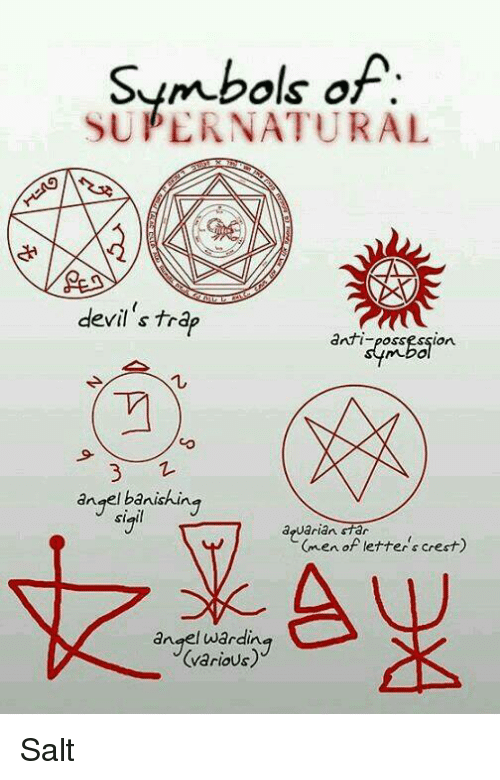 Symbols Of Supernatural Devils Trap Anti Possession Angel Banishing