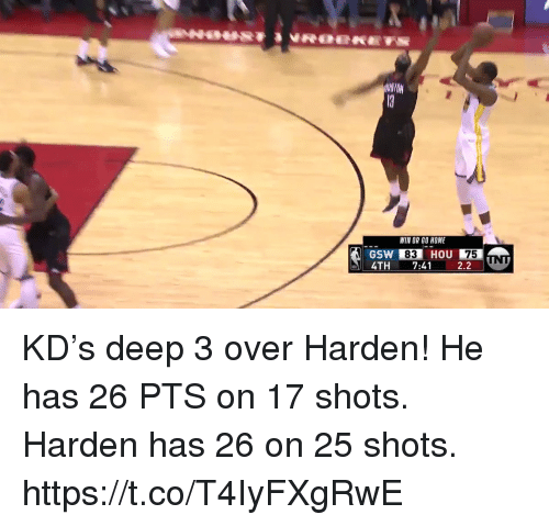 Sizzle: T0  WIN OR GO HOME  GSW 83 HOU  4TH 7:41 2.2  75 KD's deep 3 over Harden!  He has 26 PTS on 17 shots. Harden has 26 on 25 shots.   https://t.co/T4IyFXgRwE