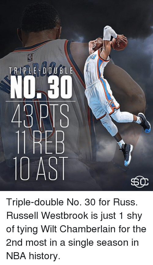 Memes, Wilt Chamberlain, and 🤖: TA PLE DOUBLE  NO, 30  IU AST Triple-double No. 30 for Russ.  Russell Westbrook is just 1 shy of tying Wilt Chamberlain for the 2nd most in a single season in NBA history.