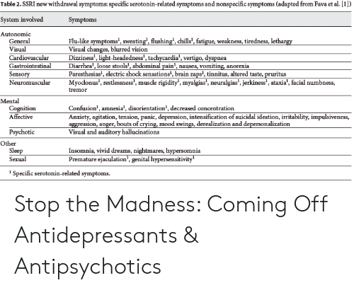 Table 2 SSRI New Withdrawal Symptoms Specific Serotonin-Related