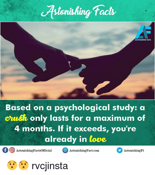 Psychological study on crushes