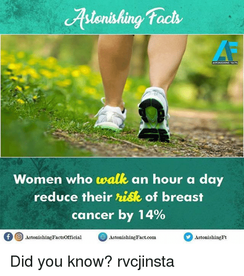 Memes, 🤖, and Breast: tacts  Women who walk an hour a day  reduce their risk, of breast  cancer by 14%  f O AstonishingFactsofficial  Astonishing Fact com  Astonishing Ft Did you know? rvcjinsta