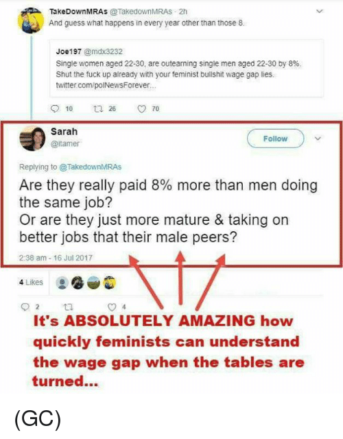 Memes, Twitter, and Fuck: TakeDownMRAs TakedownMRAS 2h  And guess what happens in every year other than those 8  Joe197 @mdx3232  Single women aged 22-30, are outeaming single men aged 22-30 by 8%  Shut the fuck up already with your feminist builshit wage gap lies.  twitter.com/pol NewsForever..·  010  26  70  Sarah  @itamer  Follow  Replying to @TakedownMRAs  Are they really paid 8% more than men doing  the same job?  Or are they just more mature & taking on  better jobs that their male peers?  2:38 am-16 Jul 2017  4 Likes  It's ABSOLUTELY AMAZING how  quickly teminists can understand  the wage gap when the tables are  turned.. (GC)