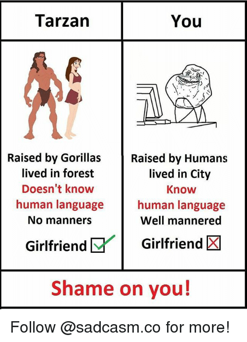 Memes, Tarzan, and Girlfriend: Tarzan  You  Raised by Gorillas Raised by Humans  lived in forest  Doesn't know  human language  No manners  lived in City  Know  human language  Well mannered  Girlfriend G/1  Girlfriend  Shame on you! Follow @sadcasm.co for more!
