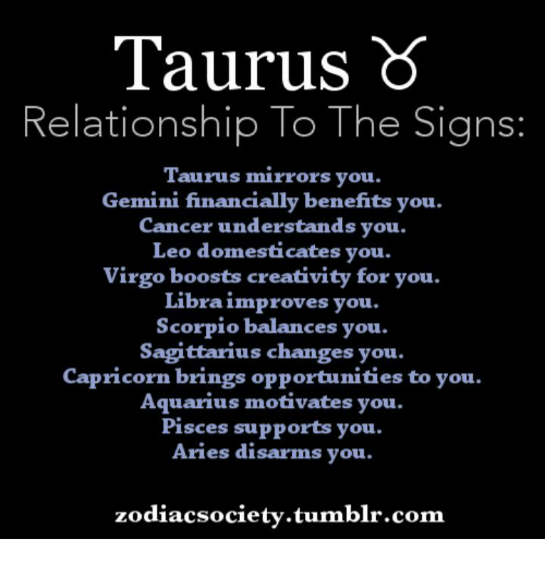 Finding a Sun Sign Love Match for Taurus