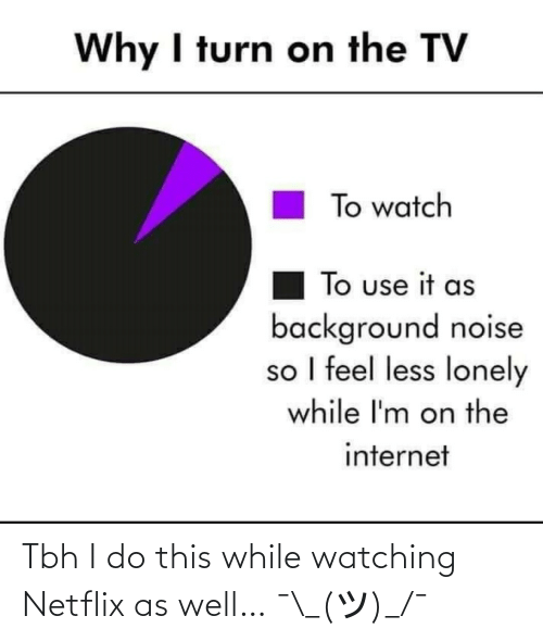 Netflix, Tbh, and This: Tbh I do this while watching Netflix as well… ¯\_(ツ)_/¯