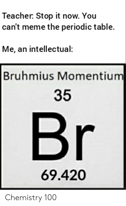Teacher Stop It Now You Can't Meme the Periodic Table Me an