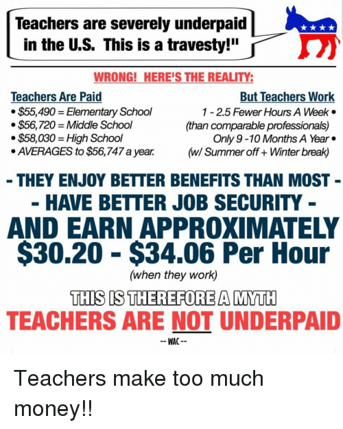 """Money, School, and Too Much: Teachers are severely underpaid  in the U.S. This is a travesty!""""  WRONG! HERE'S THE REALITY:  But Teachers Work  Teachers Are Paid  ·$55,490 = Elementary School  1-2.5 Fewer Hours A Week  (than comparable professionals)  $56,720 = Middle School  ·$58,030 = High School  ·AVERAGES to $56,747 a year.  Only 9-10 Months A Year*  (w/ Summer off+ Winter break)  THEY ENJOY BETTER BENEFITS THAN MOST  HAVE BETTER JOB SECURITY  AND EARN APPROXIMATELY  $30.20 - $34.06 Per Hour  (when they work)  THIS IS THEREFORE A MYTH  TEACHERS ARE NOT UNDERPAID Teachers make too much money!!"""