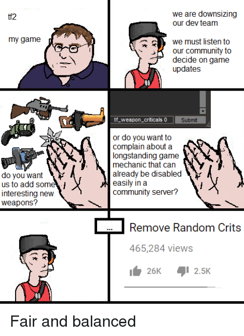 Tf2 We Are Downsizing Our Dev Team We Must Listen to Decide on Game