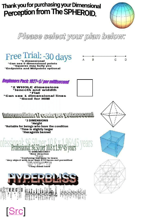 "Reddit, Thank You, and Free: Thank you for purchasing your Dimensional  Perception from The SPHEROID  Please select your plan belowo  Free Trial: -30 days  1 dimensional  Can see o dimensional points  Squares may bully you  Endpoints and Mid points optional  Beginners Pact: 1027S/permillisecond  2 WHOLE dimensions  *lenccth and widdth  Flat  Can see 1 dimensional lines  *Good for HIM  3 DIMENSIONS  Height  Suitable for beings who have the condition  Time is slightly larger  Hexagoids banned  professoral SSArer108105 ver  ears  4 DIMENSIONS?  New direction  Confusing but easy to learn  Any object with less than 679 faces not permitted  High quality rendering  They dwell here  111 1NCOMPREHEN İ <p>[<a href=""https://www.reddit.com/r/surrealmemes/comments/7psm5t/please_choose_your_subscription_plan/"">Src</a>]</p>"