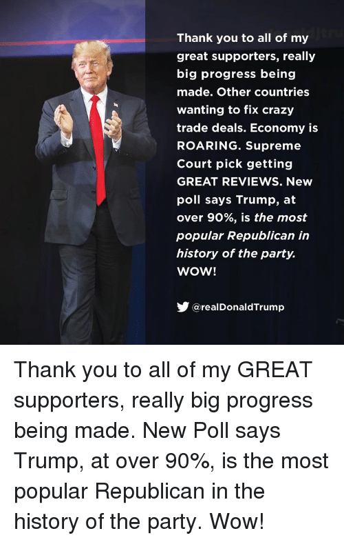 Crazy, Party, and Supreme: Thank you to all of my  great supporters, really  big progress being  made. Other countries  wanting to fix crazy  trade deals. Economy is  ROARING. Supreme  Court pick getting  GREAT REVIEWS. New  poll says Trump, at  over 90%, is the most  popular Republican in  history of the party.  WOW!  @realDonaldTrump Thank you to all of my GREAT supporters, really big progress being made. New Poll says Trump, at over 90%, is the most popular Republican in the history of the party. Wow!