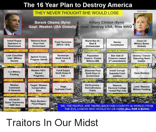 America, College, and Guns: The 16 Year Plan to Destroy America  2016-2024  THEY NEVER THOUGHT SHE WOULD LOSE  Barack Obama (8yrs)  Hillary Clinton (8yrs)  Goal: Destroy USA; Rise NWo  Goal: Weaken USA Globally  Install Rogue  Operators in  Government  Remove Good  World War III I  Close US  Military Bases  Globally  Fund Terrorism  Revise  Guys from  Government  (MS13 ISIS)  Control Domestic Terror  Nuclearize  Constitution  Kill Rights & Freedoms  Ban Sale of  2nd amendment)  Orchestrated  Comey, Lynch, Holder etc  Valerie Jarret Sniffe  Planned like WW1-2  1  Weaken Military Response  Leak Classified  Intel / Military  Secrets  Population  Special Access  Program Selloff  Destroy Censor  Opposing News  Outlets  North Korea &  Control PocketFirearms (repeal  Billions $SS  Intel to China/Russia  SAP on Hillary's Servers Blind-eye to Nuke  Mass Extinction Even  No Guns / Armed Revolt FCC Censorship  Cut Military  Funding  Weaken NSA/  Reveal  Programs  Fund/Supply  North Korea &  Iran  Eliminate Final  Good Guys in  Government  Install Corrupt  Supreme Court  Justices  Open Borders  uestratior  dward  LeaksUranium 1, Iran Dea  No Resistance  Dem/liberal Legal Wins Endless Supply Dem Voter  Weaken  Command  of Generals  Target I Weaken  Conservative  Base  Stage  Supreme Court  Kill Economy f  Starve/Enslave  Public  Remove  Electoral College  I Install Pop Vote  Limit / Remove  Military Funding  nd Don't Ask Don't Tell IRS targeting, MSM Bias Antonin Scalia Murde  Kill NASA  Space Supremacy  EMP Risk  Relax Borders I  Flood Illegals  WE, THE PEOPLE, ARE TAKING BACK OUR COUNTRY (& WORLD) FROM  THE EVIL LOSERS WHO WOULD DO US HARM (ALL FOR A BUCK)  End Space Shuttle  New Dem Vote
