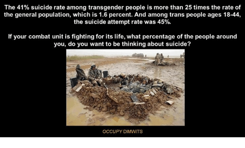 from Maddox rate transsexuals people