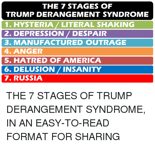 America, Depression, and Russia: THE 7 STAGES OF  TRUMP DERANGEMENT SYNDROME  1. HYSTERIA/LITERAL SHAKING  2. DEPRESSION /DESPAIR  3. MANUFACTURED OUTRAGE  4. ANGER  5.HATRED OF AMERICA  6. DELUSION/INSANITY  7. RUSSIA