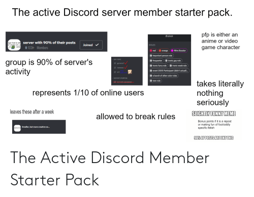 The Active Discord Server Member Starter Pack Pfp Is Either An