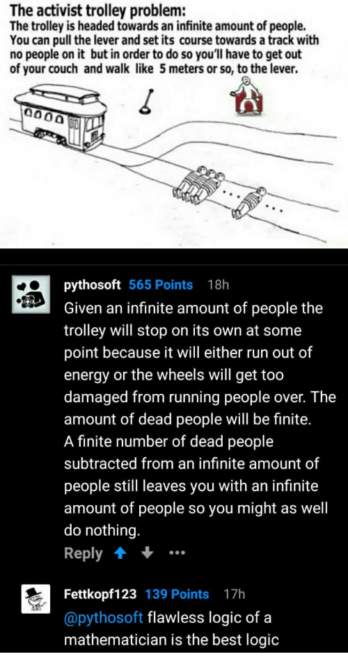 The Activist Trolley Problem the Trolley Is Headed Towards an