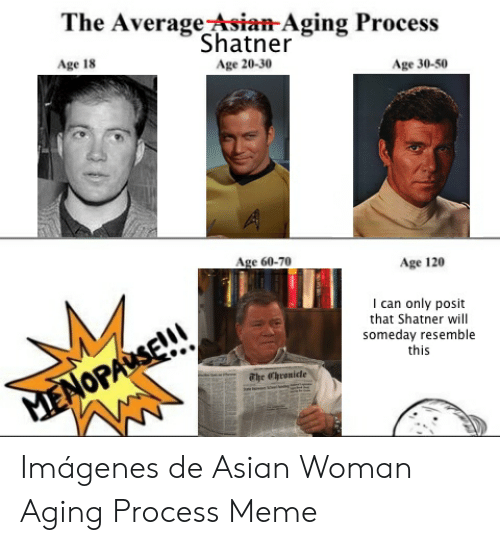 The Average Asian Aging Process Shatner Age 18 Age 20 30 Age 30 50 Age 60 70 Age 120 I Can Only Posit That Shatner Will Someday Resemble This The Chronicle Menopause Asian Meme On Me Me