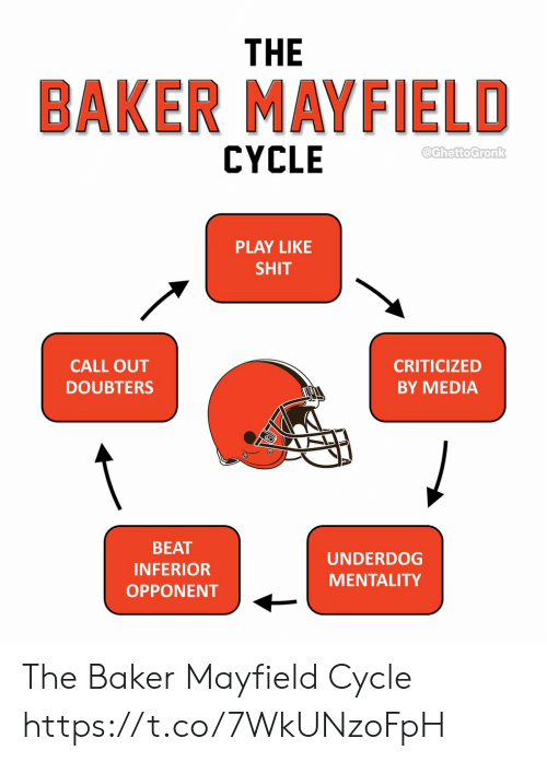 the-baker-mayfield-cycle-ghettogronk-pla