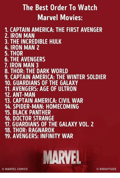 The Best Order To Watch Marvel Movies 1 Captain America The First Avenger 2 Iron Man 3 The Incredible Hulk 4 Iron Man 2 5 Thor 6 The Avengers 7 Iron Man