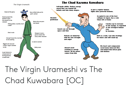 Cute, Energy, and Rude: The Chad Kazuma Kuwabara  The Virgin Urameshi  Self-made ability. Badass energy  sword that can expand till  infinity and take many shapes.  s just a regular human,  fights ultra powerful demons.  Steals all the glory  Has a shitty furby as his  spirit animal  Accepted to one of the best  colleges in Japan, has a cute  Yokai wife at home  Needs people like  Genkai to give  him powers to be  relevant  Absolute  gentleman  Most wins are pure  luck based  Shitty grades, is pretty much  a NEET  Catches up to everyone  on the manga. Is regarded  as the strongest human  ever  by Koema.  Sword can cut through  space and time  Dies in vain  Weapon is just a  generic beam like  every other shoenen  Defeats an immortal  with his own strenght  and anger  Buff as a tank. Can take beatings  for hours and still stand up  Cute girl loves him, too beta  to do anything  Is rude to women  Biggest win was just  a fluke, Toguro wanted  to die.  His heart and compassion  saved many innocent lifes  and helped him defeat gods  and demons  Shitty mom  Dosen't need  training or energy  boosts. All his power  comes from him  Is part demon to  compensate his  boring persona  a weak body The Virgin Urameshi vs The Chad Kuwabara [OC]