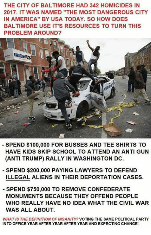 """America, Anaconda, and Bailey Jay: THE CITY OF BALTIMORE HAD 342 HOMICIDES IN  2017. IT WAS NAMED """"THE MOST DANGEROUS CITY  IN AMERICA"""" BY USA TODAY.SO HOW DOES  BALTIMORE USE IT'S RESOURCES TO TURN THIS  PROBLEM AROUND?  SPEND $100,000 FOR BUSSES AND TEE SHIRTS TO  HAVE KIDS SKIP SCHOOL TO ATTEND AN ANTI GUN  (ANTI TRUMP) RALLY IN WASHINGTON DC  SPEND $200,000 PAYING LAWYERS TO DEFEND  ILLEGAL ALIENS IN THEIR DEPORTATION CASES.  -SPEND $750,000 TO REMOVE CONFEDERATE  MONUMENTS BECAUSE THEY OFFEND PEOPLE  WHO REALLY HAVE NO IDEA WHAT THE CIVIL WAR  WAS ALL ABOUT.  WHAT IS THE DEFINITION OF INSANITY? VOTING THE SAME POLITICAL PARTY  INTO OFFICE YEAR AFTER YEAR AFTER YEAR AND EXPECTING CHANGE!"""