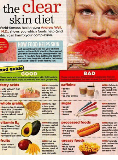 The Clear Skin Diet World-Famous Health Guru Andrew Weil MD Shows ...